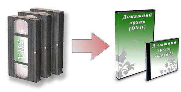 Купить Оцифровка видео кассет Костанай