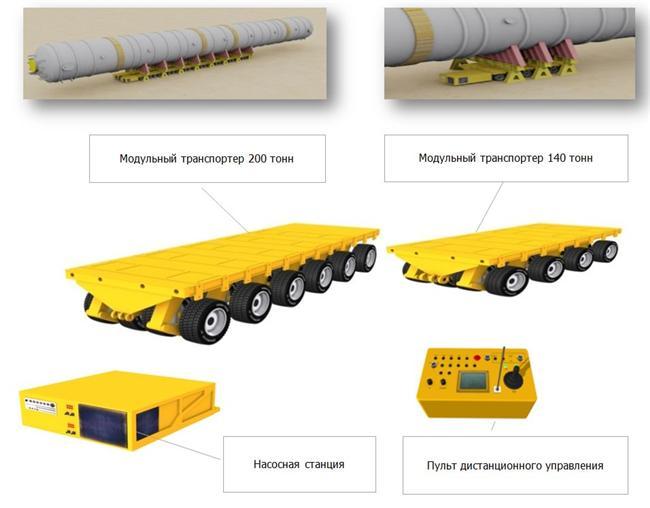 Купить модульный транспортер разборка кпп фольксваген транспортер