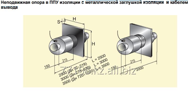 Купить Неподвижная опора в ППУ изоляции с металлической заглушкой изоляции и кабелем вывода