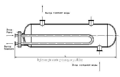 Водоподогреватель пароводяной емкий горизонтальный