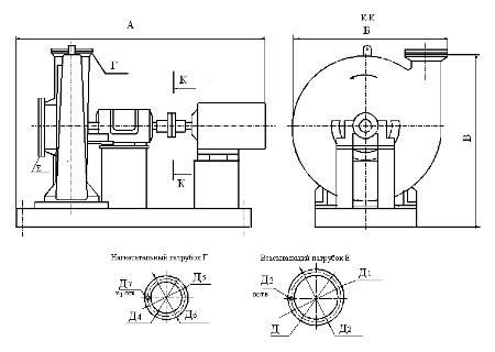 Турбокомпрессор газовый одноступенчатый