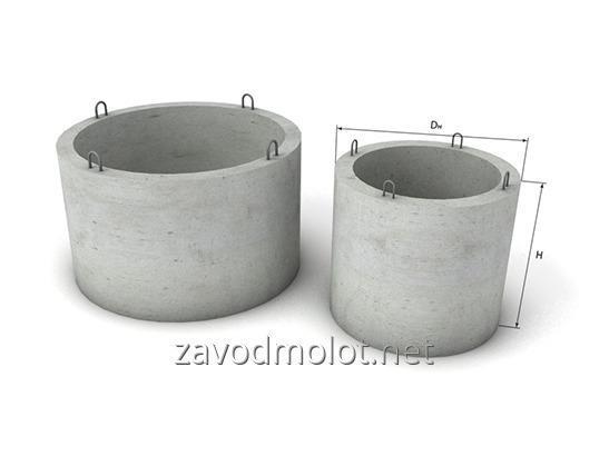 Залізобетонні кільця для колодязів