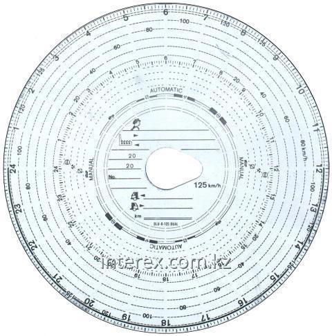 Диаграммные диски (тахошайбы)