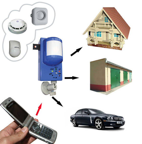 Купить Сигнализация GSM