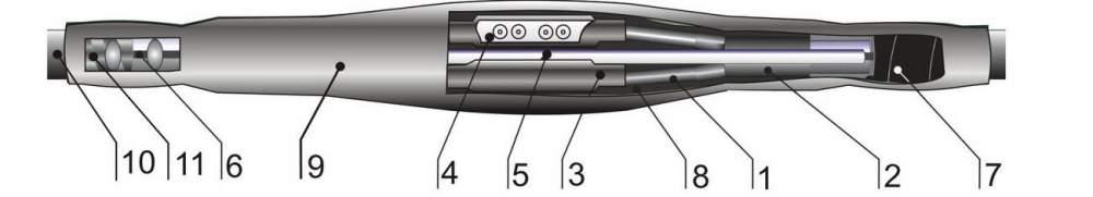 Муфты кабельные марки СТп, Муфты кабельные, соединительные марки СТп, Кабельно-проводниковая продукция