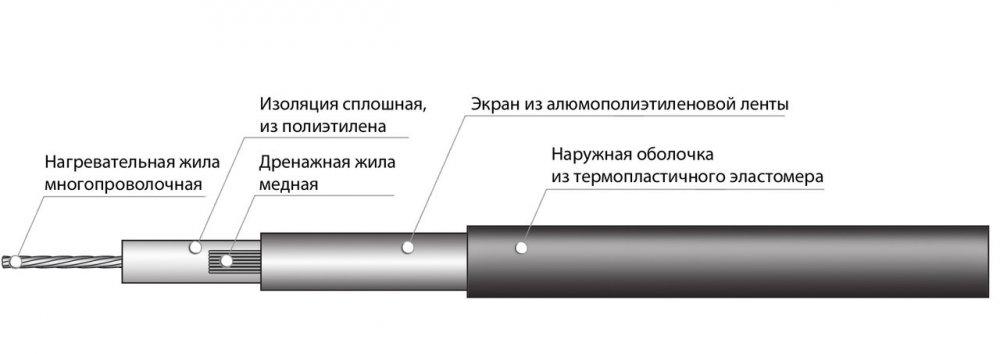 Секция нагревательная кабельная ССТ 20НСКТ2-0580-040