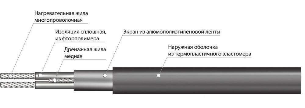 Секция нагревательная кабельная ССТ 30МНТ2-1600-040