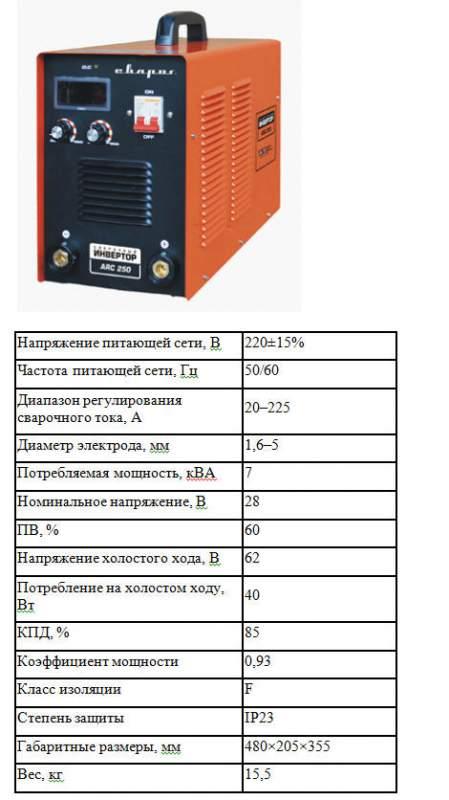 Аппараты сварочные инверторные, Инверторный аппарат ARC 250 (R112)
