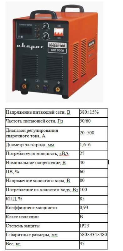 Аппараты сварочные инверторные, Инверторный аппарат ARC 500 (R11) IGBT
