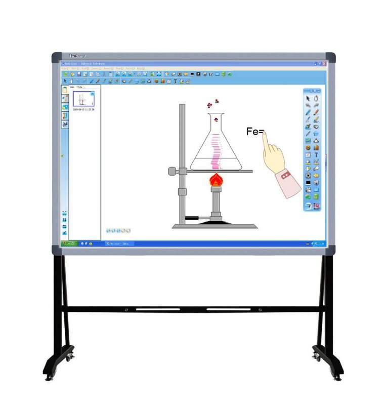 Интерактивная доска, IP Board