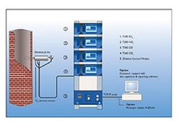 Купить Система непрерывного автоматического мониторинга выбросов предприятий EnviroCEM
