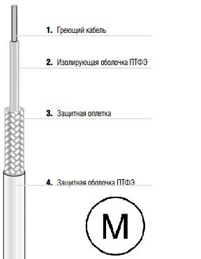 Одножильный нагревательный кабель EKL Light 0200, (27-5822-5А6А0200)