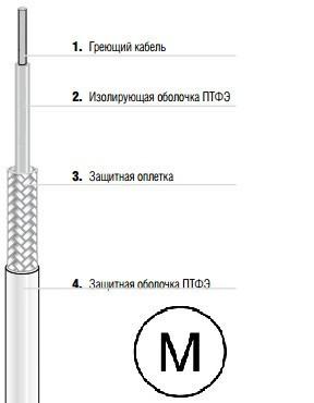 Одножильный нагревательный кабель EKL Light 0380, (27-5822-5А6А0380)