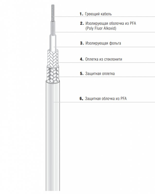 Одножильный нагревательный кабель EKL Premium 02R9, тип 27-5821-756К02R9