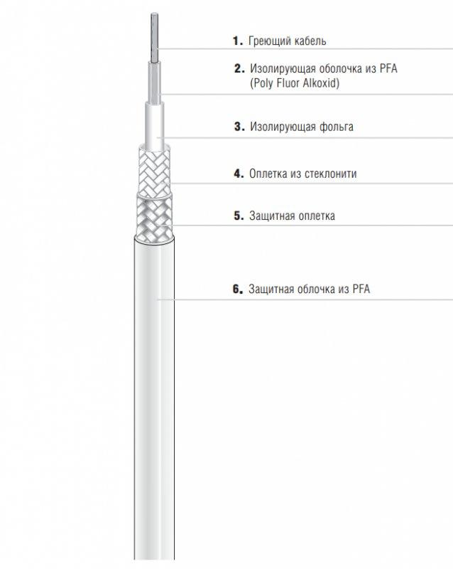Одножильный нагревательный кабель EKL Premium 0380, (27-5826-756К0380)
