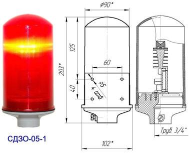 Заградительный огонь СДЗО-05-1>10cd, тип А, 220V AC, IP54