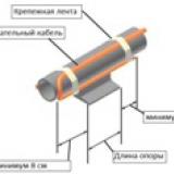 Купить Кабельный нагреватель, резиновое покрытие, ЭНГК, на 24 вольта 5,5 метров 130 ватт ЭНГК-2-0,13/24-5,5