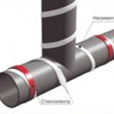 Купить Ленточный нагреватель, резиновое покрытие 8,0 метров 115 ватт ЭНГЛ-1-0,115/24-8,0*