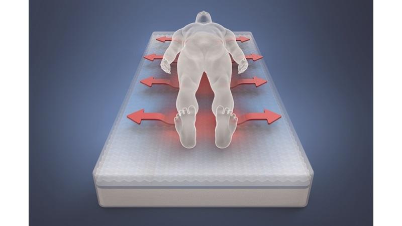 Комбинированный пассивный противопролежневый матрац Clinicare 30 для функциональной кровати