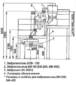 Купить Комплекс помольно-рассеивающий для переработки электронного лома