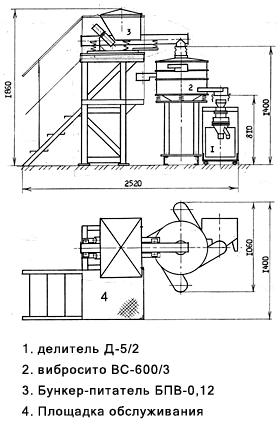 Купить Установка рассева и пробоотбора тонкодисперсных материалов для промышленных предприятий
