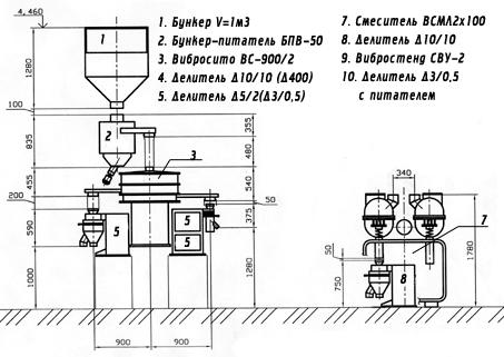 Купить Комплекс опробования катализаторов, содержащих драг. металлы Q=10т/час для промышленных предприятий