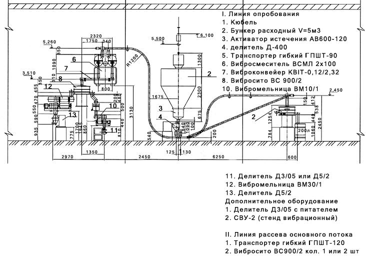 Купить Комплекс опробования катализаторов Q=10т/сутки с использованием гибких пружинно - шнековых транспортеров