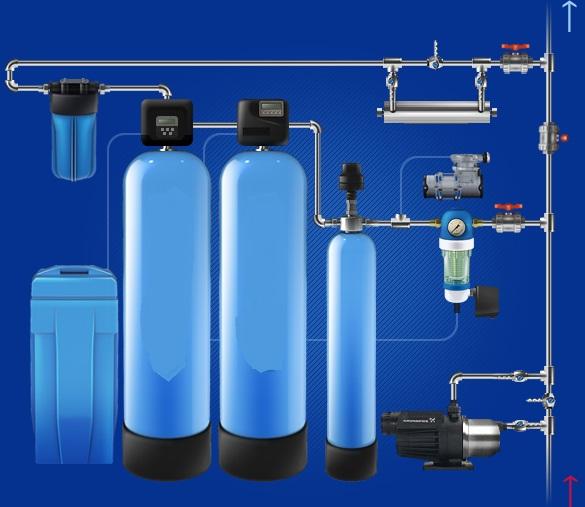 Станции водоочистительные, Фильтрующие станции очистки воды для особняков, коттеджей