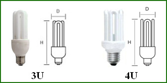 Купить Энергосберегающая лампа, Тип лампы ДУГОВЫЕ 3U, 4U