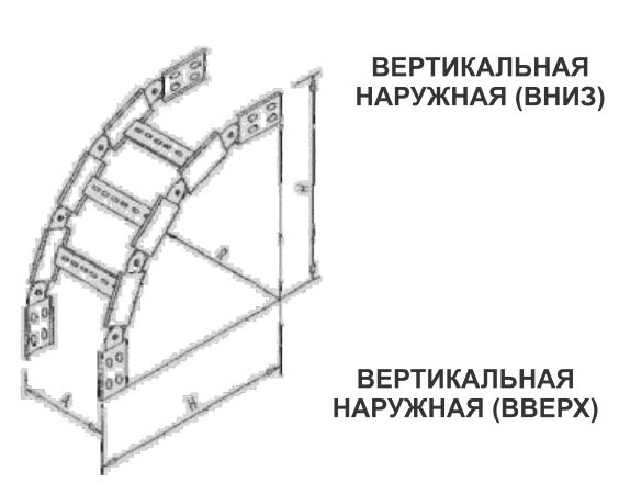 Секция угловая вертикальная шарнирная