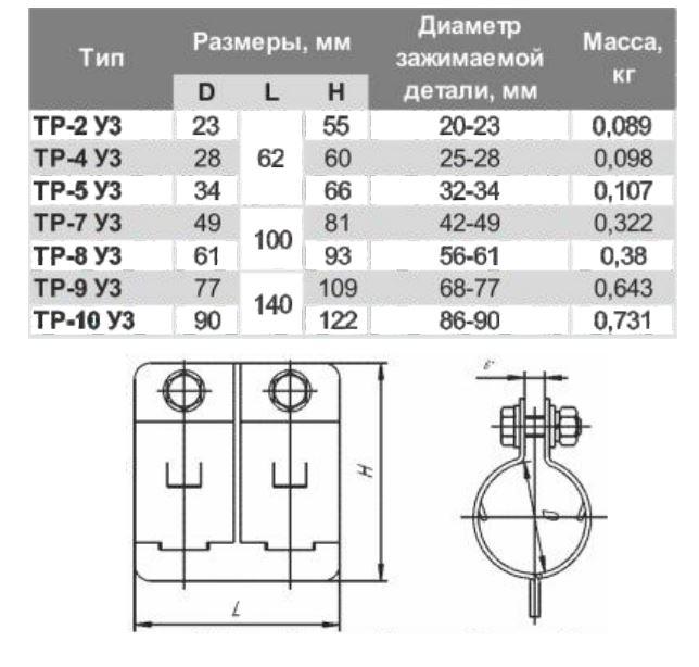 Муфты ТР-2ЧТР-10