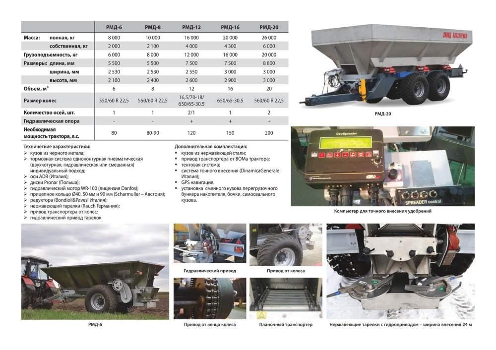 Купить Машины для внесения минеральных удобрений