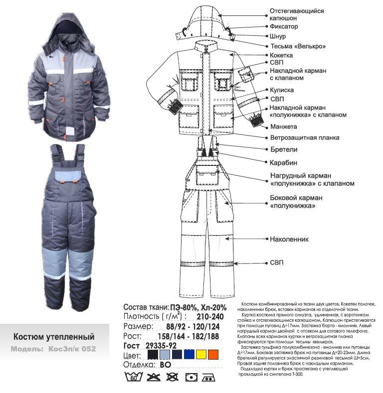 Костюм рабочий утепленный модель Кос3п/к 052