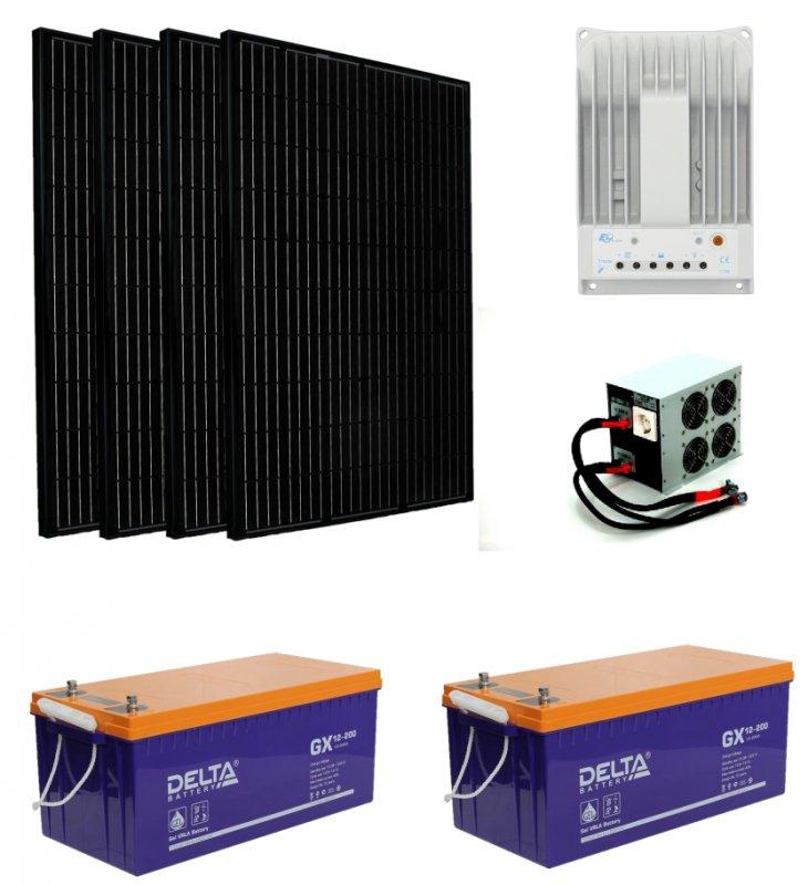 Солнечная электростанция Aurinko Oazis-2
