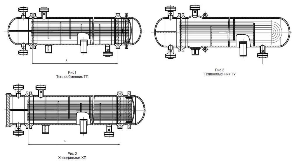 Аппараты теплообменные кожухотрубчатые с плавающей головкой и U-образными трубами усовершенствованной конструкции и повышенной тепловой эффективностью  по ТУ 26-02-1062-88.