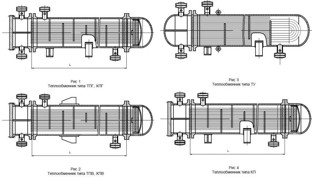 Аппараты теплообменные кожухотрубчатые повышенной тепловой эффективности по ТУ 26-02-1101-89.