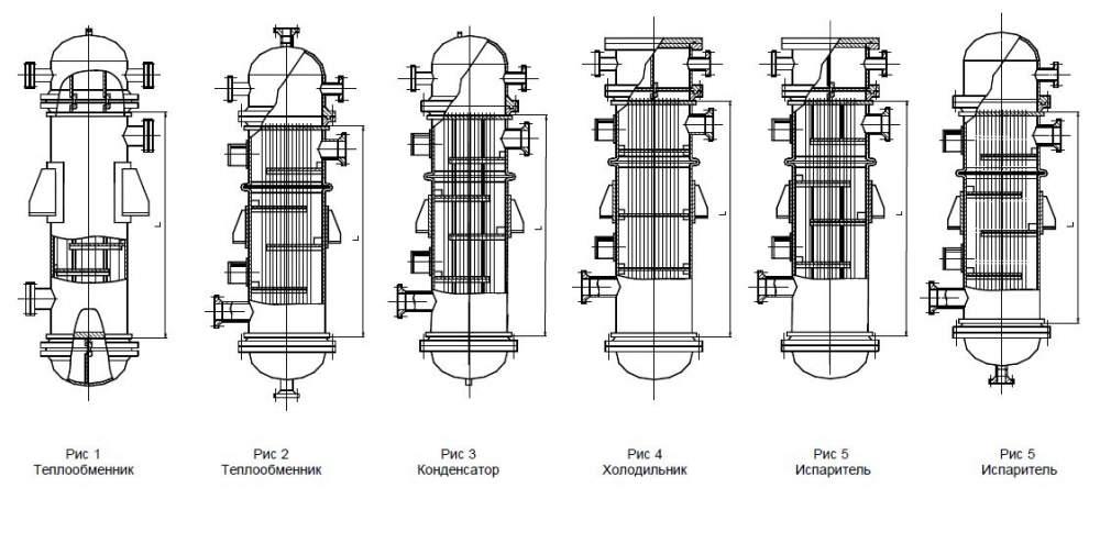 Аппараты теплообменные с неподвижными трубными решетками и температурным компенсатором на кожухе повышенной тепловой эффективности по ТУ Уз 27.6-925-98; ТУ 26-02-925-81.