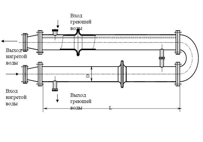 Подогреватели водоводяные для тепловых сетей по ту 400-28-429-82е