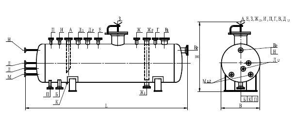 Сосуд цилиндрический горизонтальный для сжиженного бутана типа БС по ОСТ 26-02-2080-84.