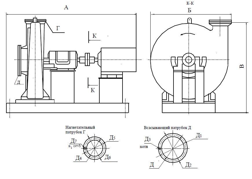 Турбокомпрессоры воздушные одноступенчатые