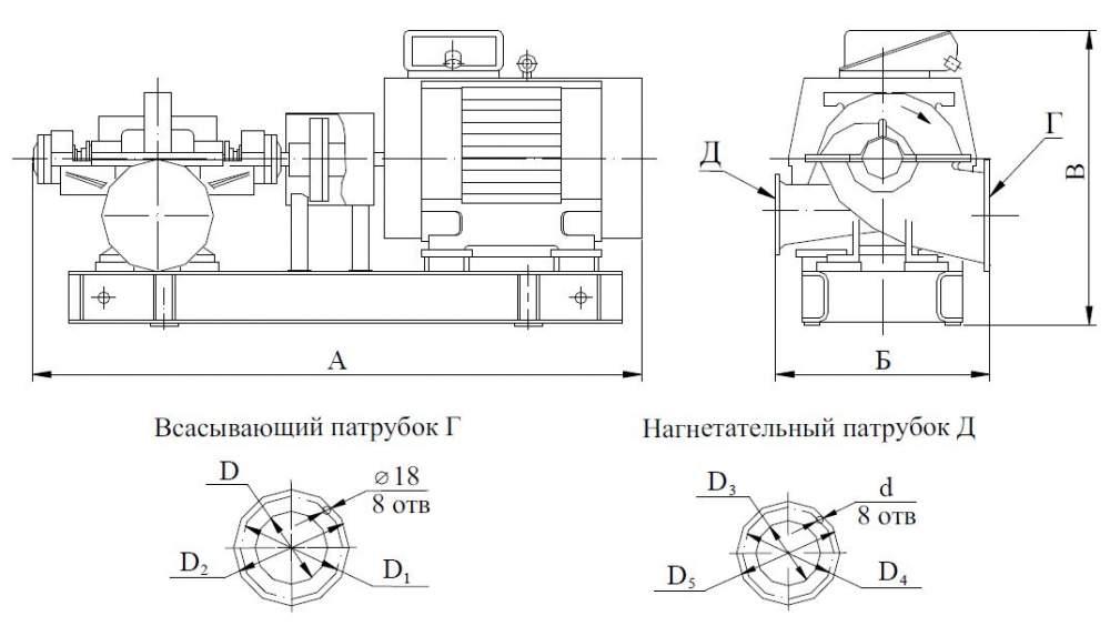 Агрегаты электронасосные типа Д