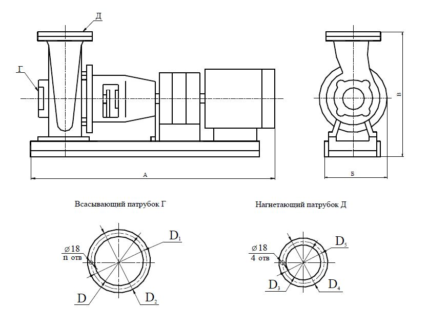 Агрегаты электронасосные типа К