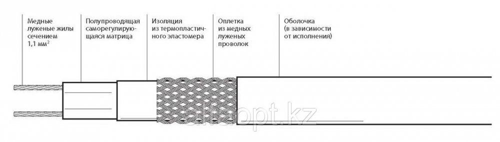 Саморегулирующийся нагревательный кабель 17НРК-Ф-2
