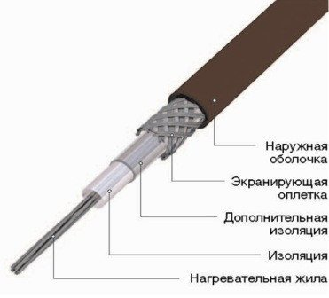 Секция нагревательная кабельная 20ТСОЭ3-064-04
