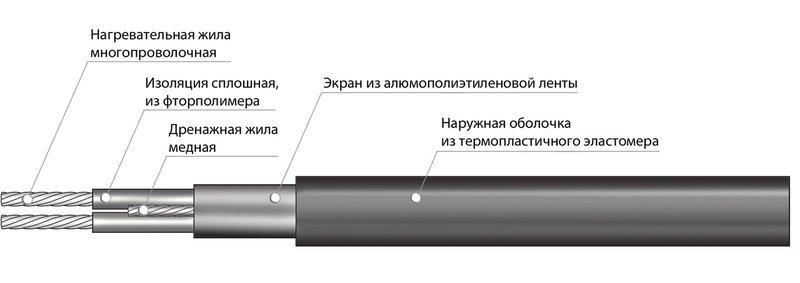 Секция нагревательная кабельная 30МНТ2-0370-040