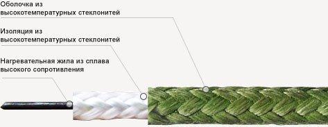 Кабель нагревательный высокотемпературный ВНО 1х1,00 (550)