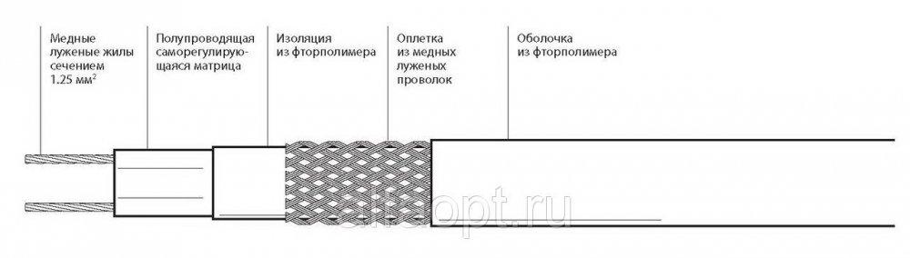 Саморегулирующийся нагревательный кабель 60ВСК-Ф-2