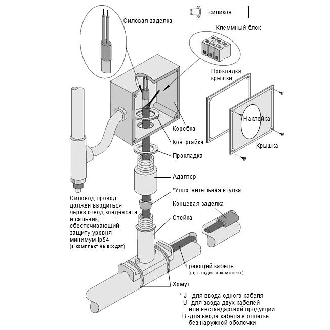Комплект соединительных коробок PLT-BC-J-12
