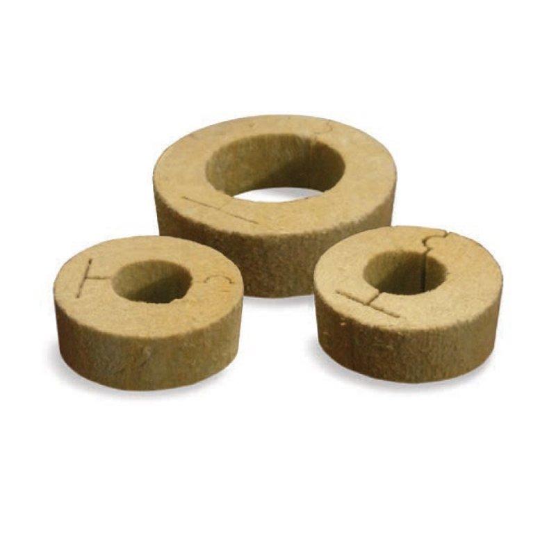 Кольцо опорное InWarm Wool SF-L