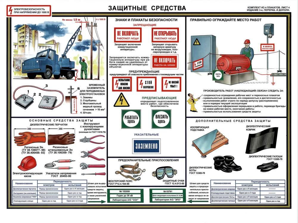 Приобрести плакаты по электробезопасности плакаты электробезопасности в тп